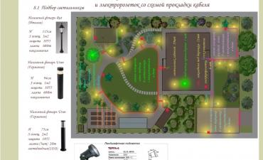 Проект русская деревня